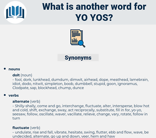 yo yos, synonym yo yos, another word for yo yos, words like yo yos, thesaurus yo yos