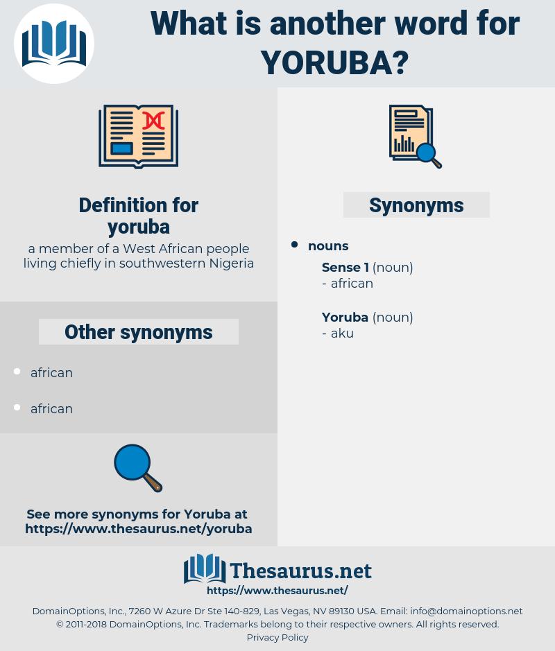 yoruba, synonym yoruba, another word for yoruba, words like yoruba, thesaurus yoruba