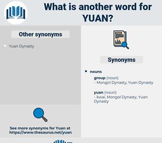 yuan, synonym yuan, another word for yuan, words like yuan, thesaurus yuan
