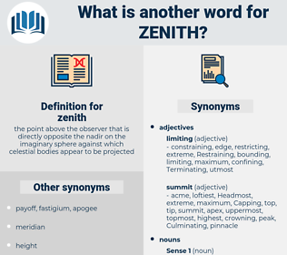 zenith, synonym zenith, another word for zenith, words like zenith, thesaurus zenith