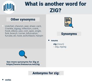 zig, synonym zig, another word for zig, words like zig, thesaurus zig