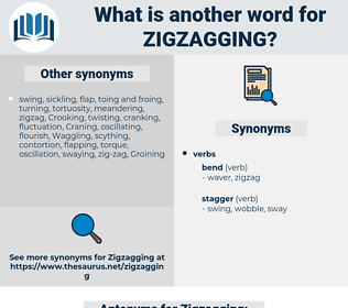 Zigzagging, synonym Zigzagging, another word for Zigzagging, words like Zigzagging, thesaurus Zigzagging