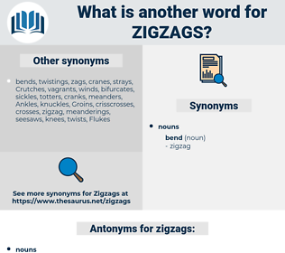 zigzags, synonym zigzags, another word for zigzags, words like zigzags, thesaurus zigzags