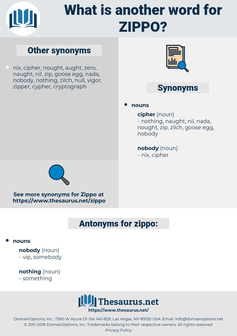 zippo, synonym zippo, another word for zippo, words like zippo, thesaurus zippo
