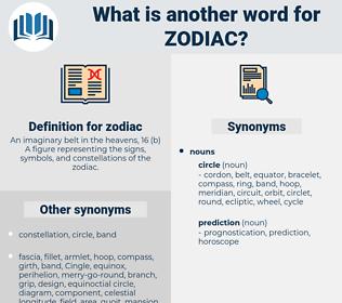 zodiac, synonym zodiac, another word for zodiac, words like zodiac, thesaurus zodiac