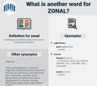 zonal, synonym zonal, another word for zonal, words like zonal, thesaurus zonal
