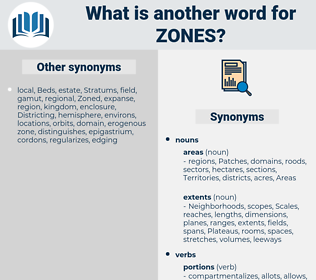 zones, synonym zones, another word for zones, words like zones, thesaurus zones