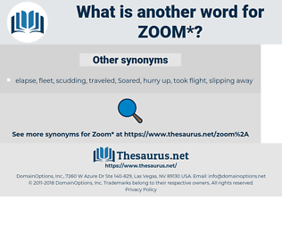 zoom, synonym zoom, another word for zoom, words like zoom, thesaurus zoom